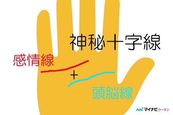 珍しい手相「神秘十字線」……九死に一生を得る