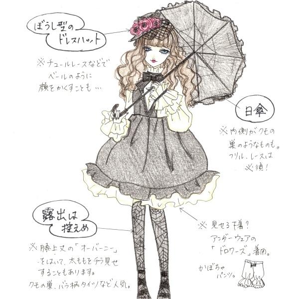 日傘にドレスハットにドロワーズ。ゴスロリアイテム