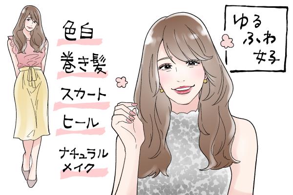 【外見】ゆるふわ女子の特徴