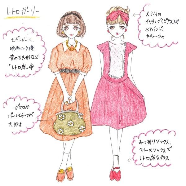 ガーリーファッションとは。コーデ&ブランド【イラストで解説