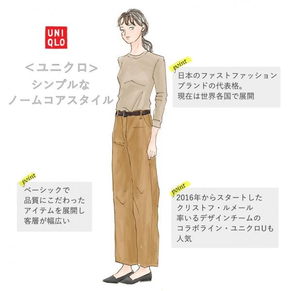 ファストファッション6大ブランド(1)「ユニクロ」