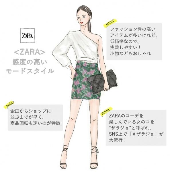 ファストファッション6大ブランド(2)「ZARA」