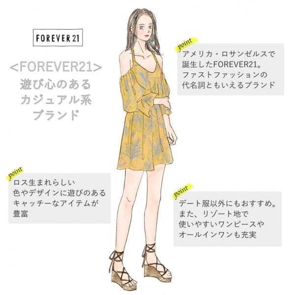 ファストファッション6大ブランド(4)「FOREVER21」