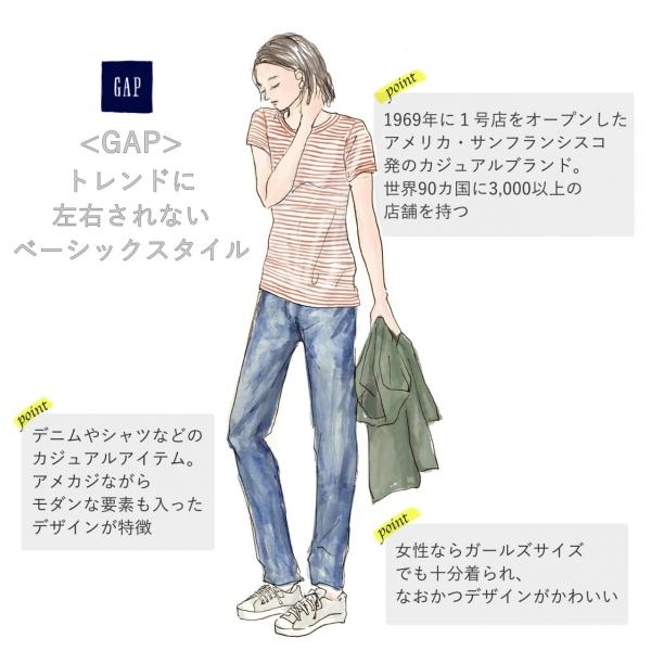 ファストファッション6大ブランド(5)「GAP」