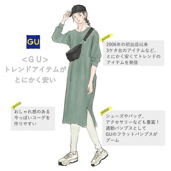 ファストファッション6大ブランド(6)「GU」