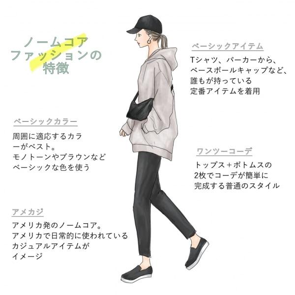 ノームコアファッションの特徴4つ