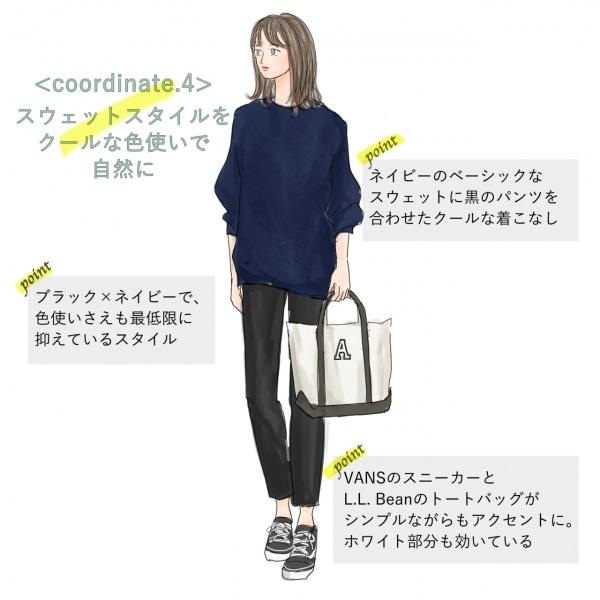 ノームコアファッション4「スウェットスタイルをクールな色使いで自然に」