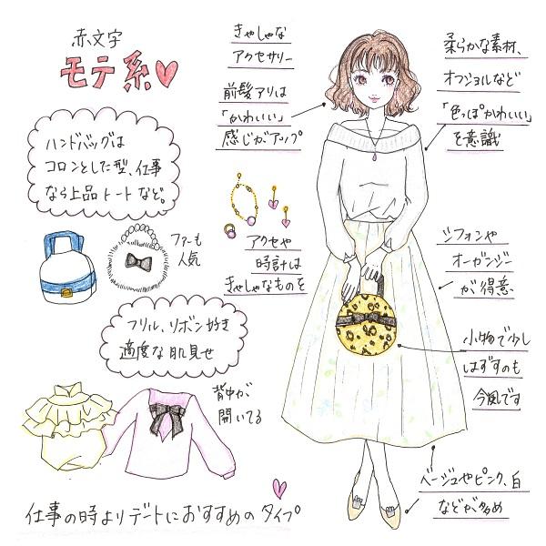 【赤文字系ファッション1】モテ系(フェミニン系)