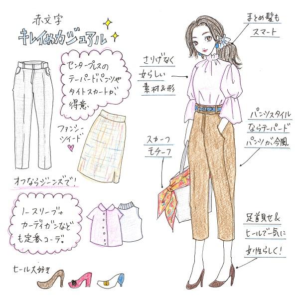 【赤文字系2】キレイめカジュアル