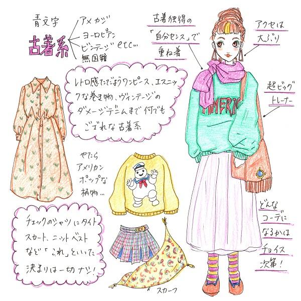 イラスト&図解】青文字系ファッションとは。雑誌・ブランド・モデルを ...