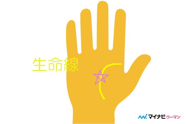 生命線上に五芒星(ソロモンの星)がある「健康運アップ」