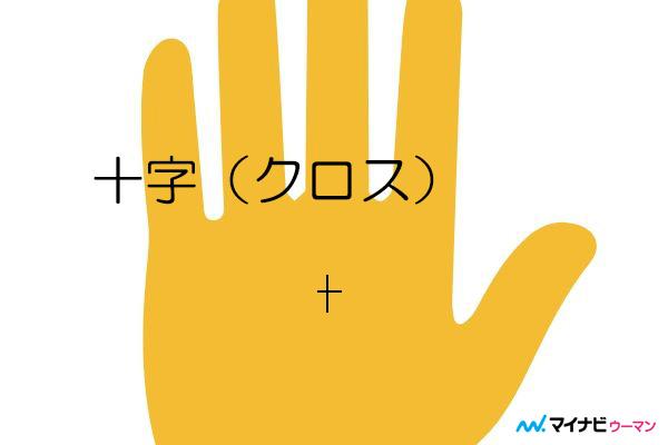 十字(クロス)線とは。十字(クロス)が指す基本的な意味