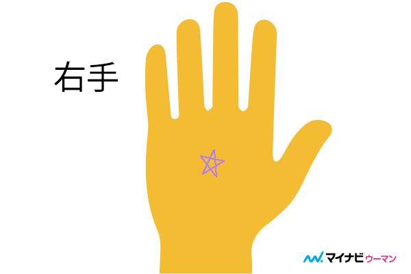 右手に五芒星「努力が予想以上に報われる」