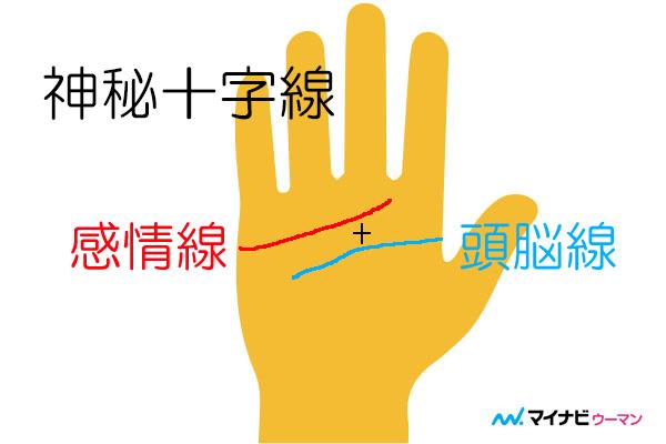 位置によって変化する「十字(クロス)の意味」