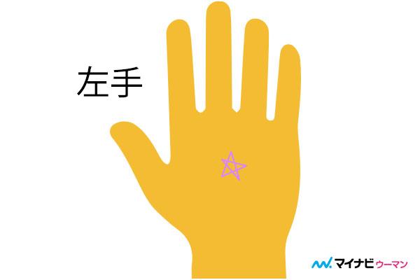 左手に五芒星「大きな幸運が舞い込みやすい」