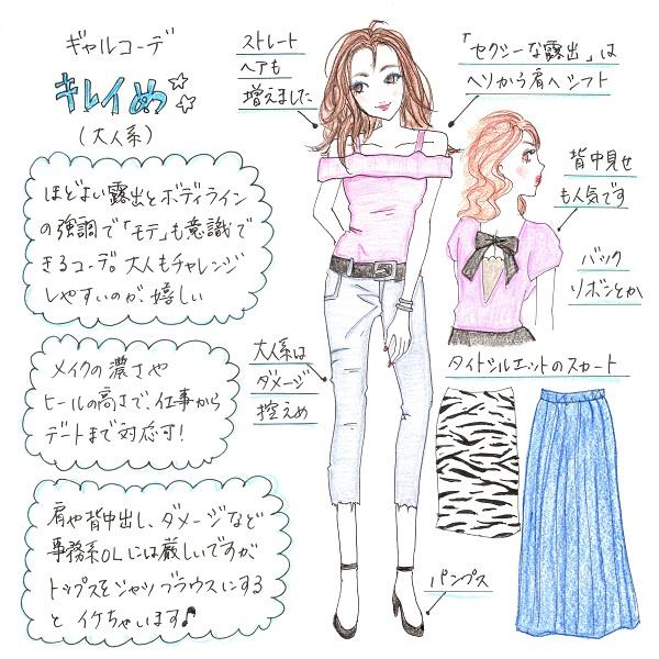 【ギャル系ファッション1】キレイめ(大人系)