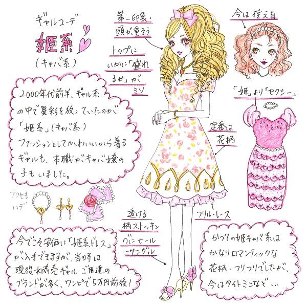【ギャル系ファッション2】姫系(キャバ系)