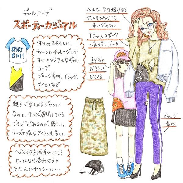 【ギャル系ファッション3】スポーティーカジュアル系