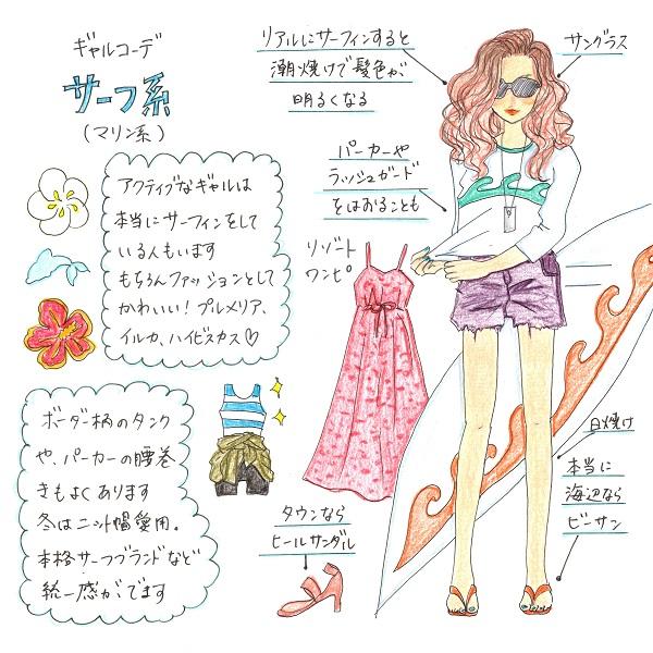 【ギャル系ファッション4】サーフ系