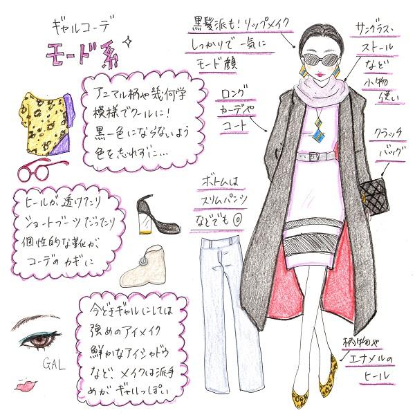 【ギャル系ファッション5】モード系