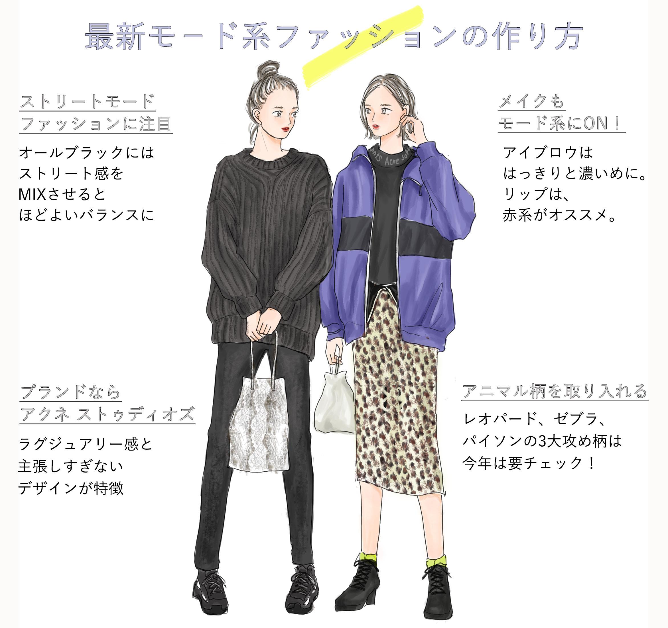モ-ド系ファッションとは。特徴と着こなし方を解説(3ページ目