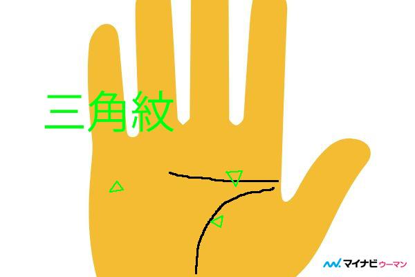 手のひらの「三角」の意味とは【手相占い】