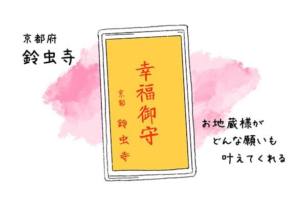 鈴虫寺の「幸福お守り」
