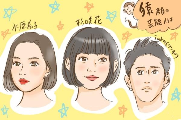 猿顔芸能人(女優・俳優)