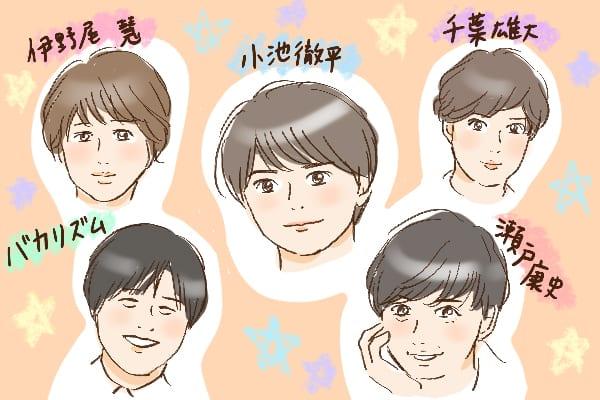 童顔の男性芸能人