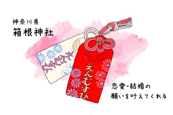 箱根神社の「縁結び御守」