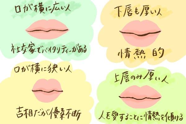 上唇が厚い人の基本の性格