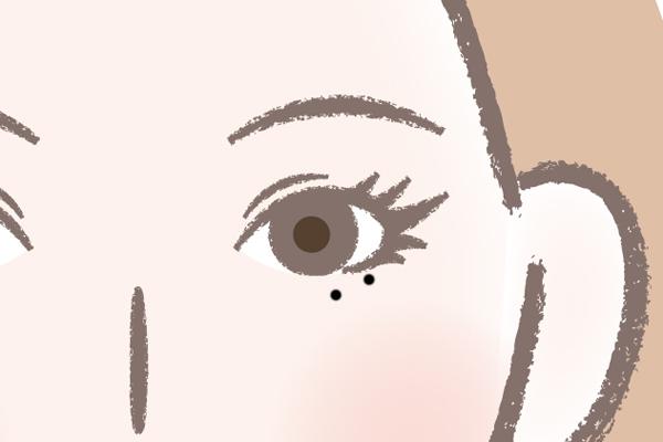 目の下のほくろ⇒瀬戸康史さん