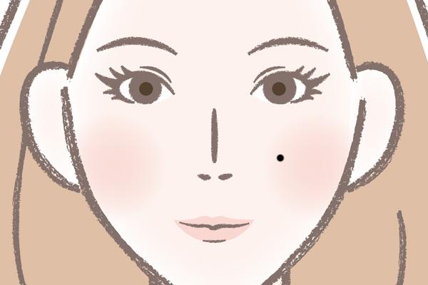 桜井和寿さんのほくろ(左頬)