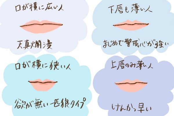 上唇が薄い人の基本の性格