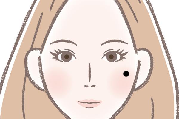 左頬のほくろの意味⇒公の場での運勢