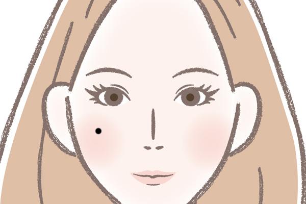 右頬のほくろの意味⇒プライベートでの運勢