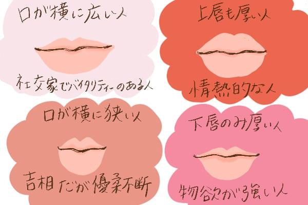 唇 分厚い 下 唇が薄い原因!厚くするための様々な方法もご紹介します