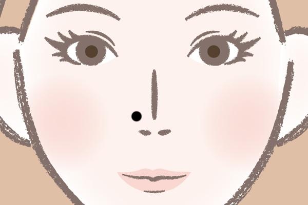 鼻の大きいほくろが示す意味