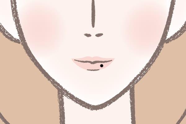 唇のほくろの意味