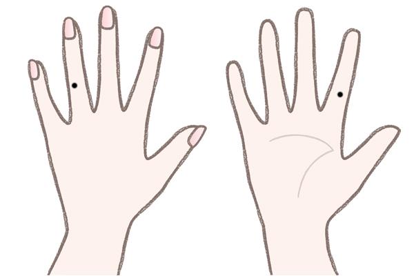 手のひら側と甲側の違い