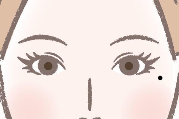 松嶋菜々子さんの泣きぼくろ「恋愛体質」