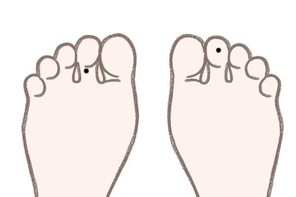 足の人差し指にあるほくろ裏側にある場合⇒仕事で人間関係に恵まれる