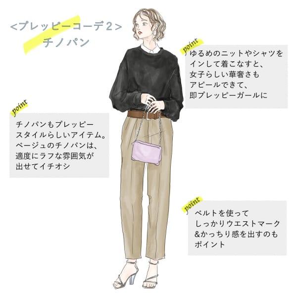レディースプレッピーファッションの代表アイテム「チノパン」