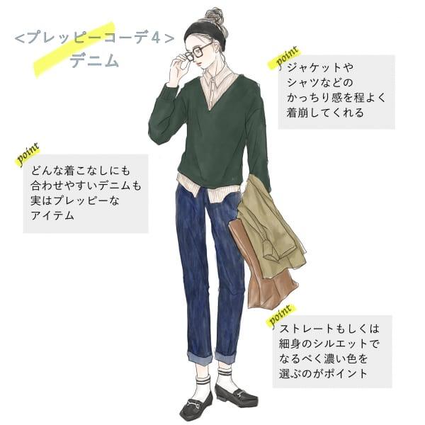 レディースプレッピーファッションの代表アイテム「デニム」