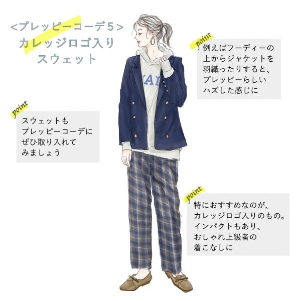 レディースプレッピーファッションの代表アイテム「カレッジロゴ入りスウェット」