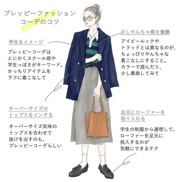 プレッピーファッションの特徴。コーデのコツ
