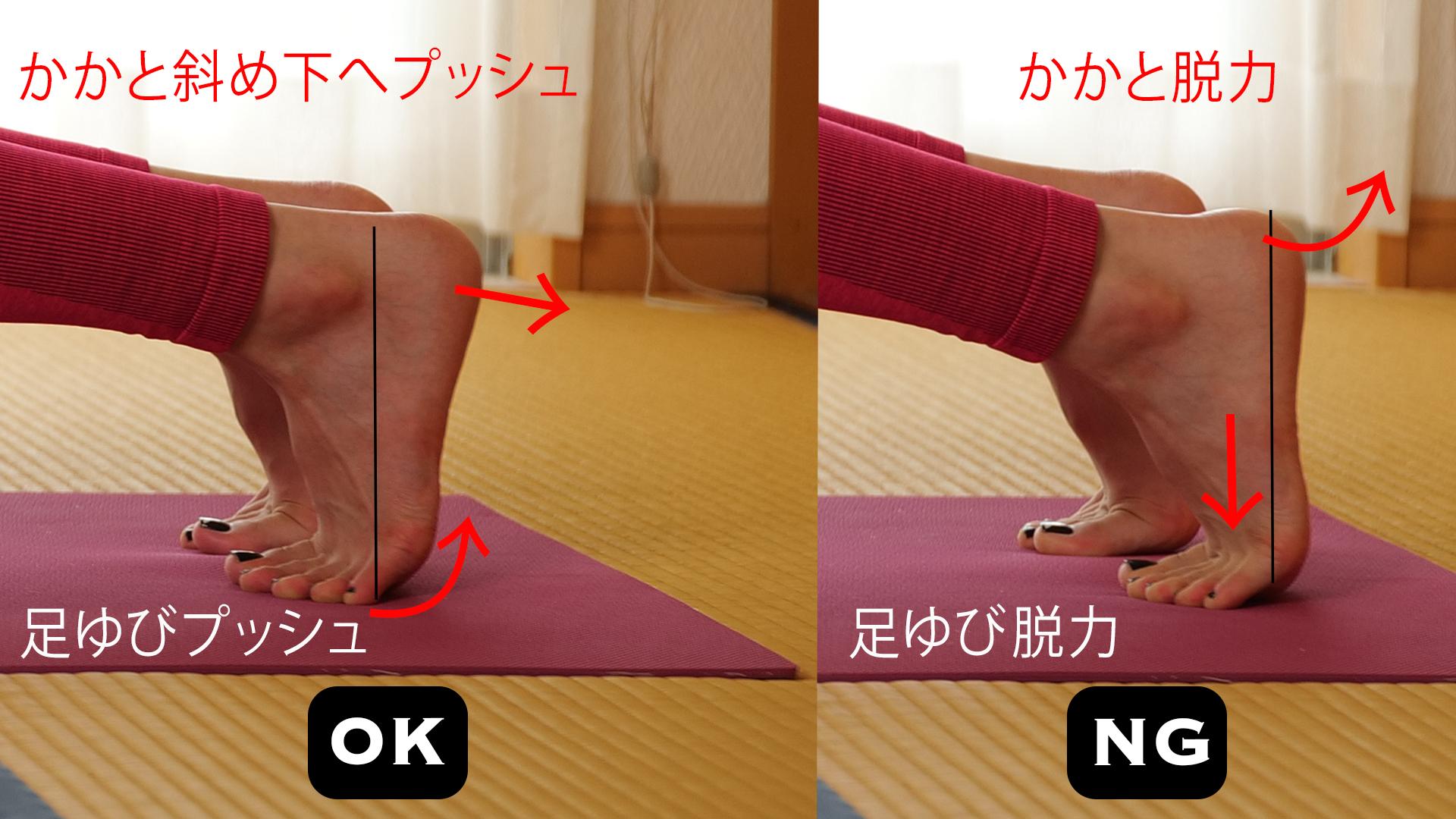 プランクの足首の位置