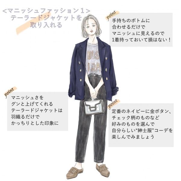 マニッシュファッション(1)テーラードジャケットを取り入れる