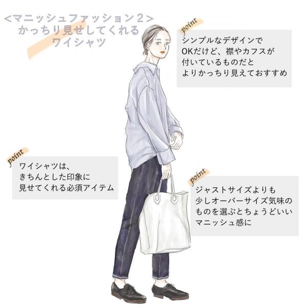 マニッシュファッション(2)かっちり見せしてくれるワイシャツ