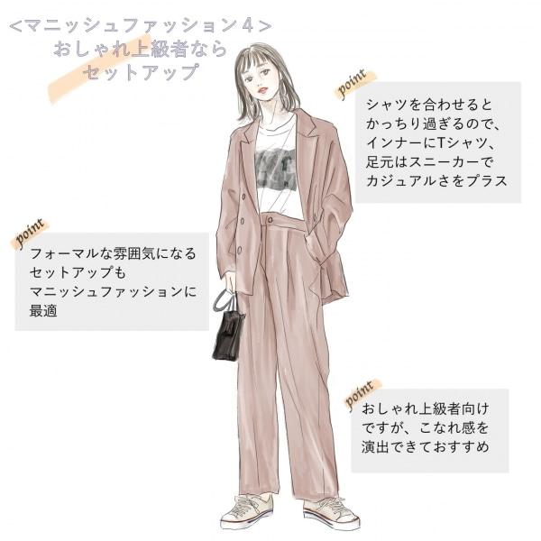 マニッシュファッション(4)おしゃれ上級者ならセットアップ
